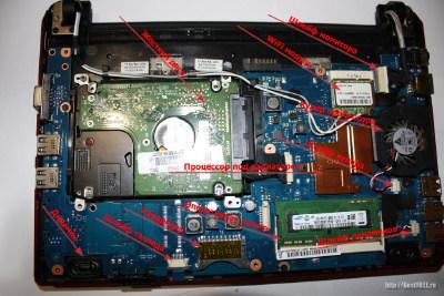 Внутреннее строение ноутбука