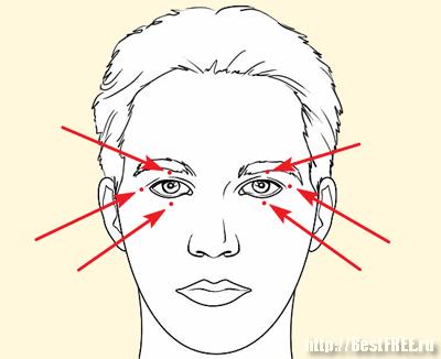 Биоактивные точки для расслабления глаз