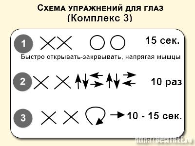 упражнений для глаз Схема
