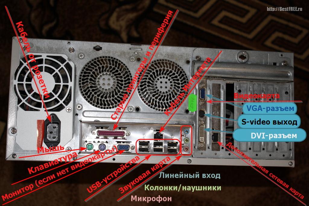 Задняя панель системника