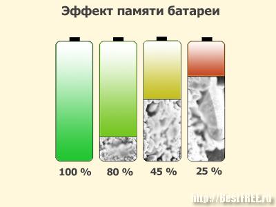 Эффект памяти батарей