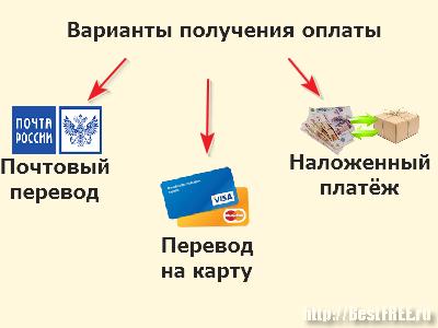 Получение оплаты