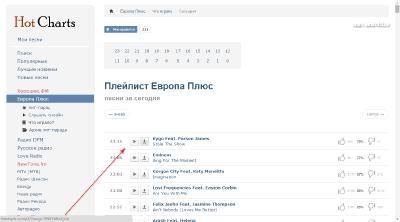 Радиоплейлист на HotCharts.ru