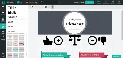 Piktochart.com
