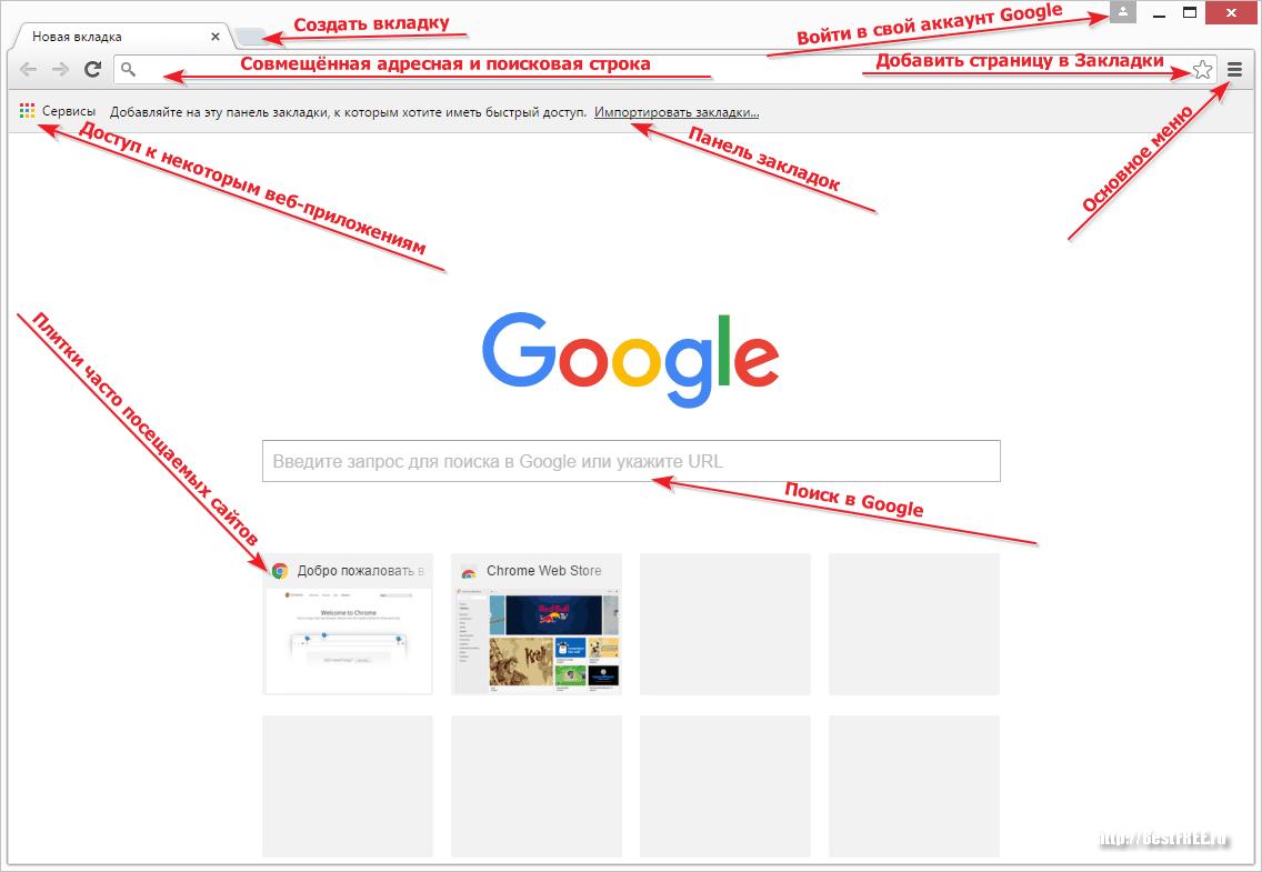 знакомство с google chrome