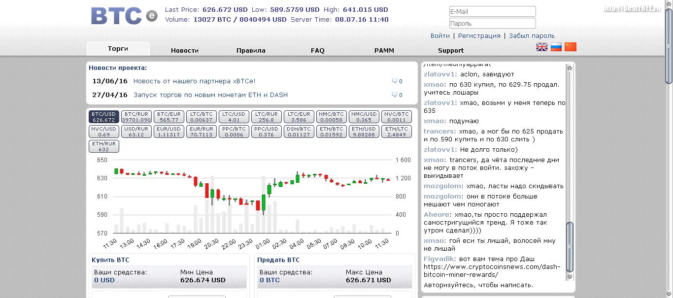 будет стоить биткоин-1