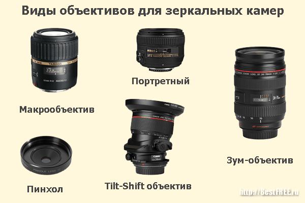 виды объективов с примерами фото самовар, начищеный сияющий