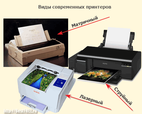 comparison of printer types How would you compare different types of 3d printers what's the difference between laser printer and other types what are the different types of printers.