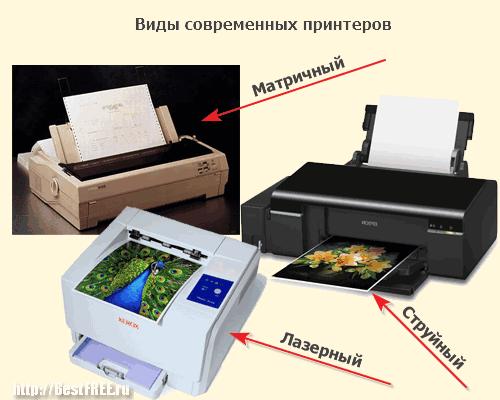 Современные виды принтеров