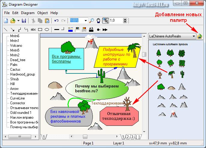 Скачать программу для создания er диаграмм