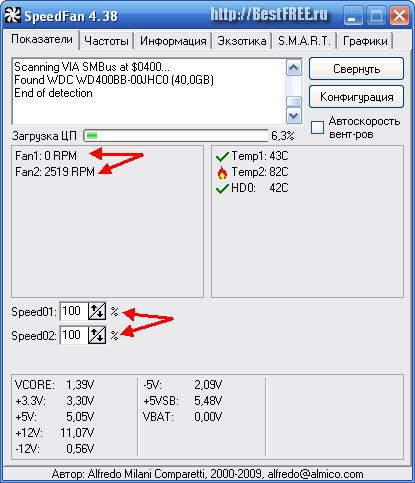 Программы измерения скорости компьютера