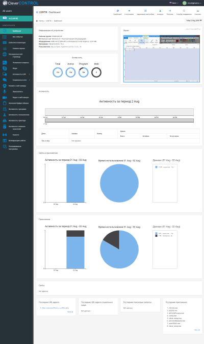 CleverControl Dashboard